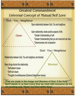 Spiritual Self Esteem Introduction Card
