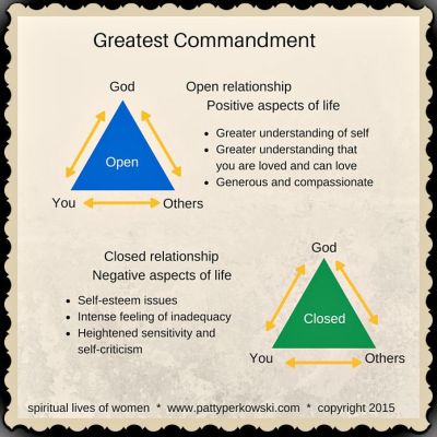 Greatest Commandment (1)